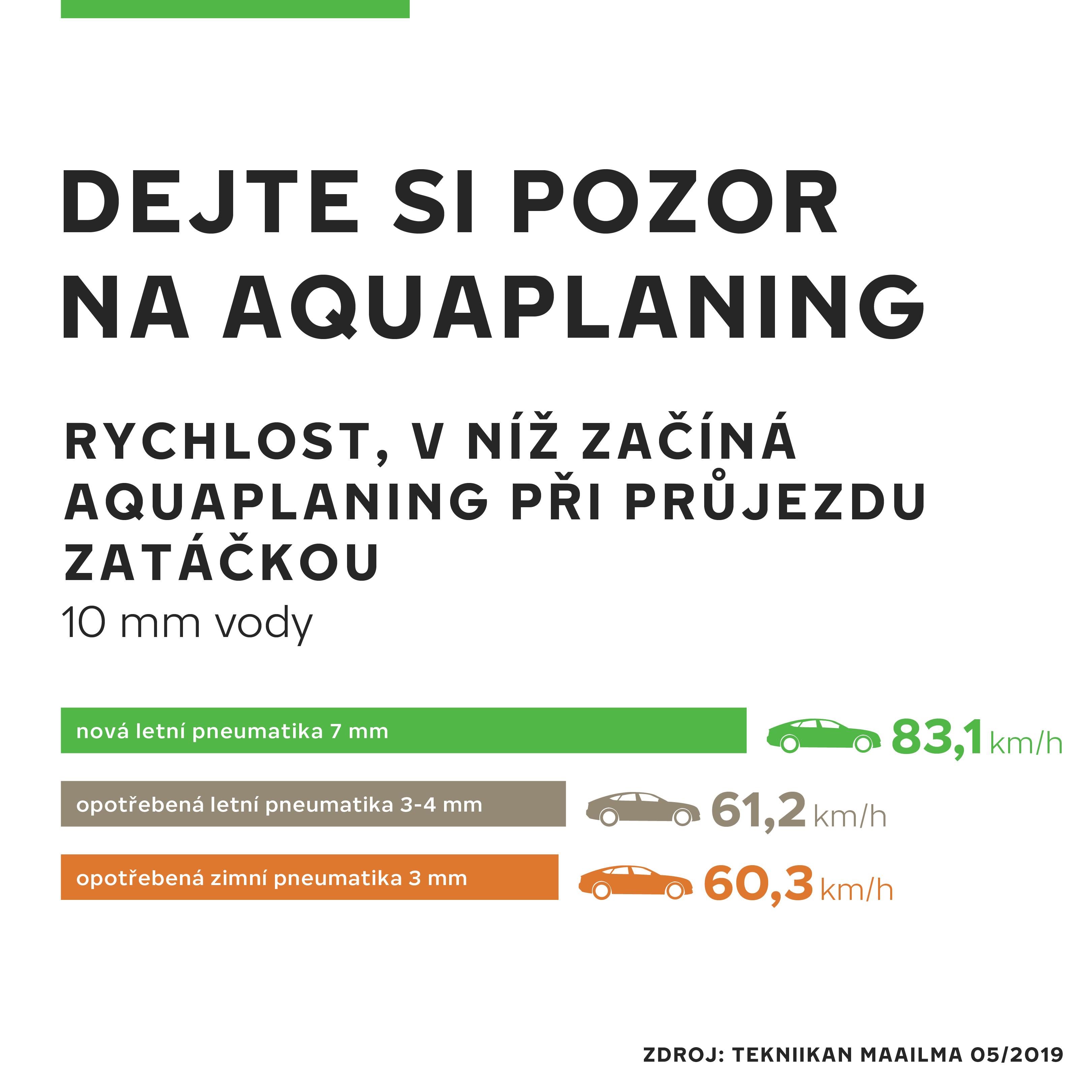 CZ_Aquaplaning_infographic